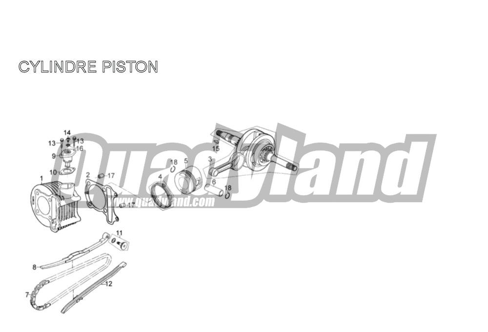 Cylindre piston
